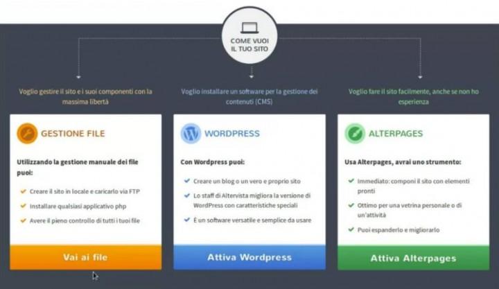 Quello centrale è l'autoinstaller di wordpress fornito da aruba. La schermata esce subito dopo l'attivazione del piano hosting gratuito.
